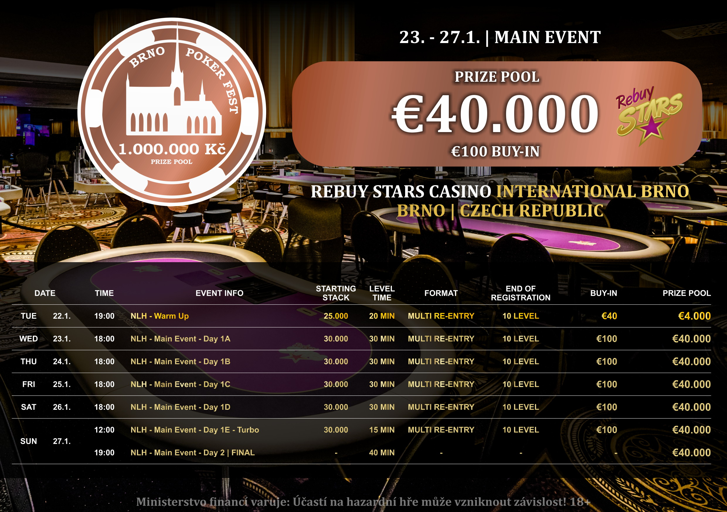 Poker Rebuy Rules